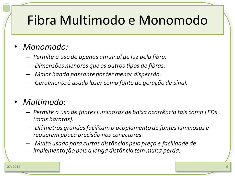 Fibra Multimodo e Monomodo
