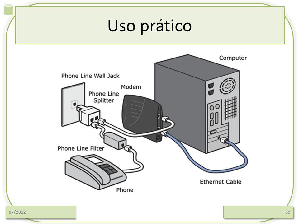 Uso prático 07/2012