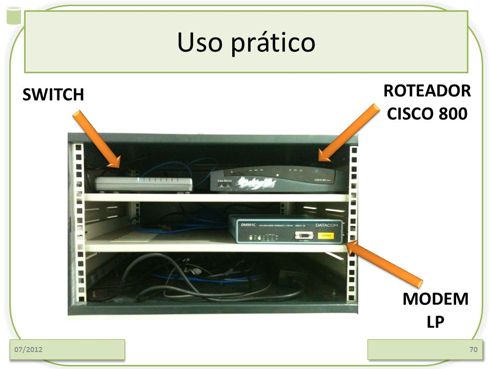 Uso prático ROTEADOR CISCO 800 SWITCH MODEM LP 07/2012
