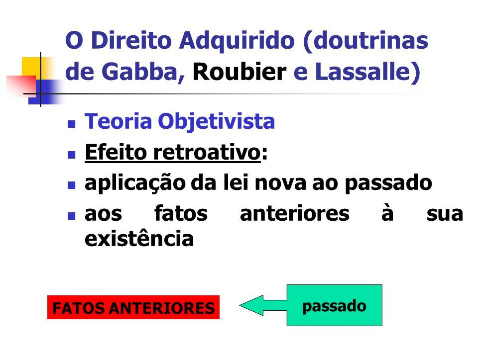 O Direito Adquirido (doutrinas de Gabba, Roubier e Lassalle)
