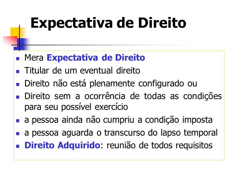 Expectativa de Direito