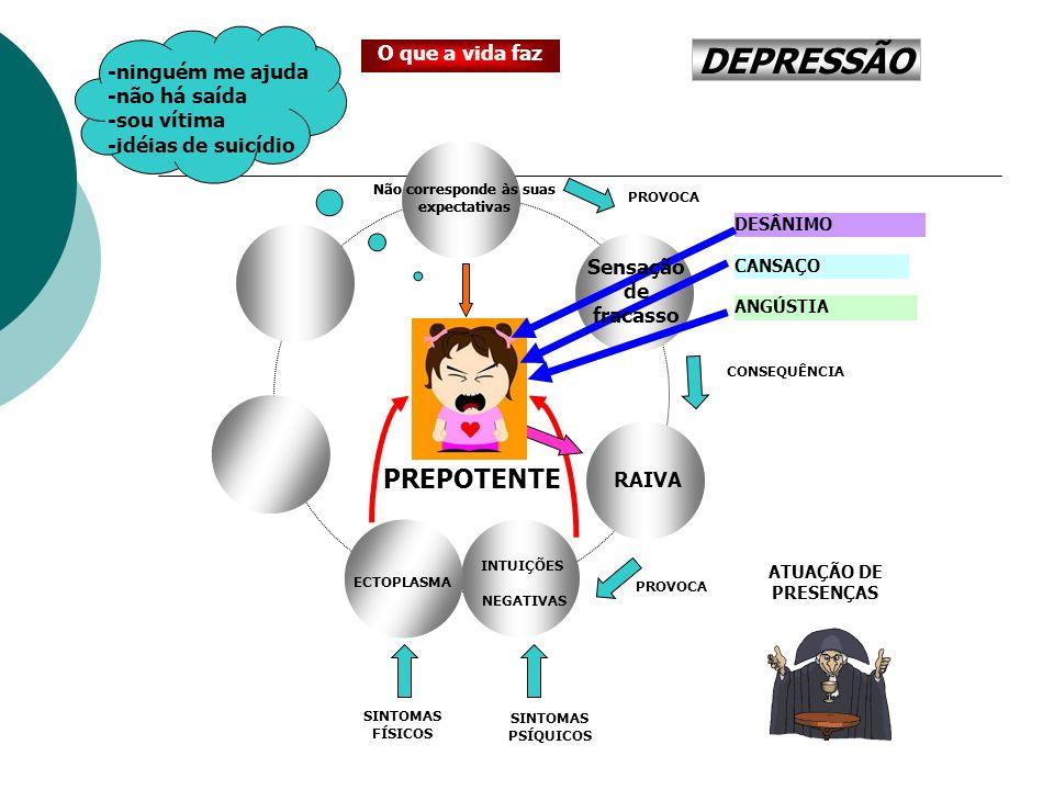 DEPRESSÃO PÂNICO PREPOTENTE O que a vida faz -ninguém me ajuda