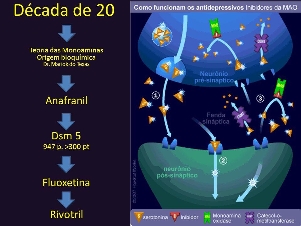 Década de 20 Anafranil Dsm 5 Fluoxetina Rivotril 947 p. >300 pt