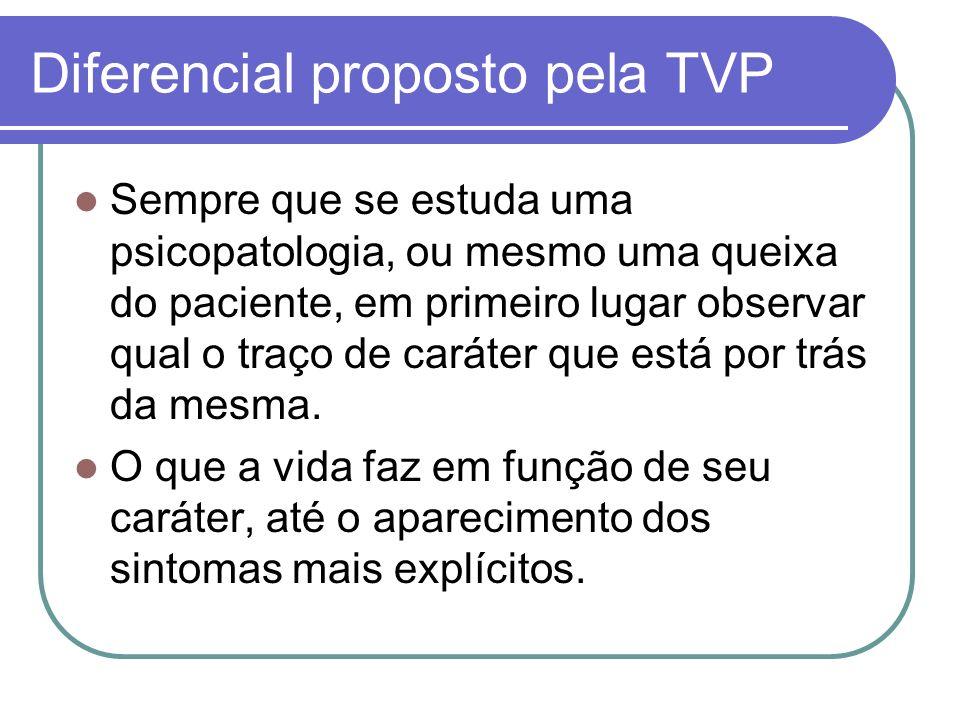 Diferencial proposto pela TVP