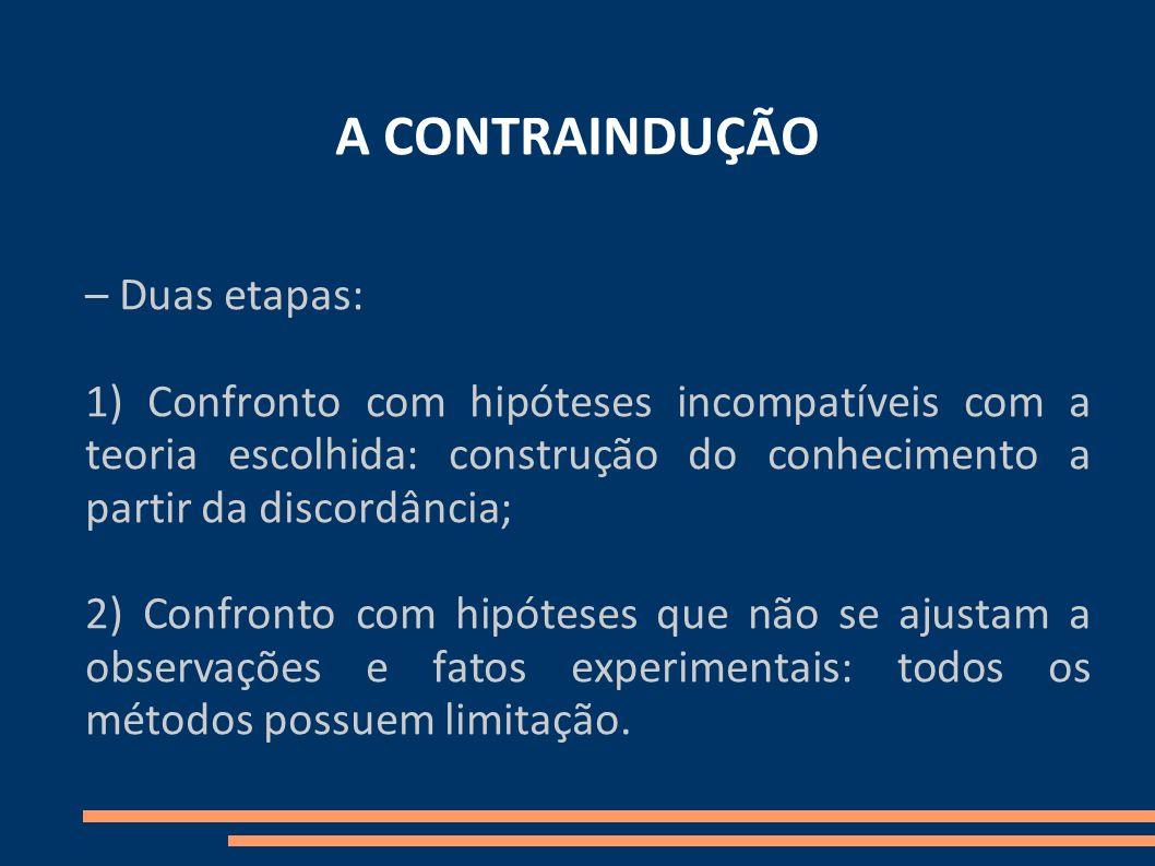 A CONTRAINDUÇÃO – Duas etapas: