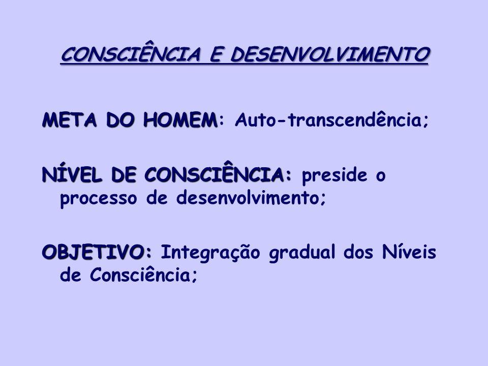 CONSCIÊNCIA E DESENVOLVIMENTO