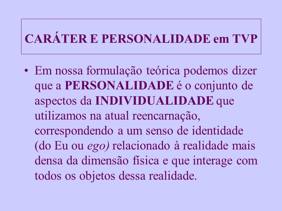 CARÁTER E PERSONALIDADE em TVP