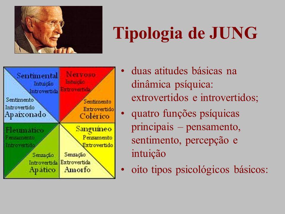 Tipologia de JUNG duas atitudes básicas na dinâmica psíquica: extrovertidos e introvertidos;