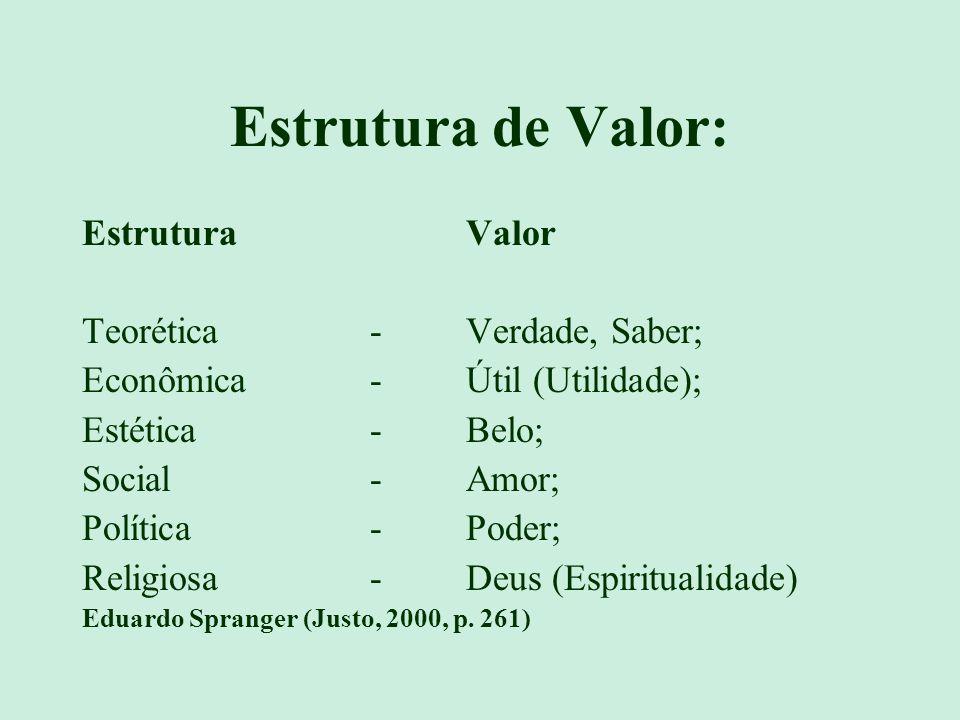 Estrutura de Valor: Estrutura Valor Teorética - Verdade, Saber;