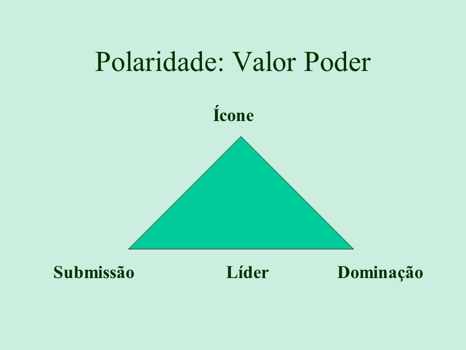 Polaridade: Valor Poder