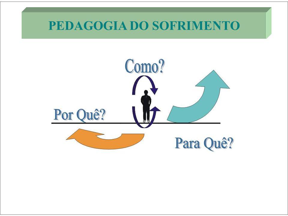 PEDAGOGIA DO SOFRIMENTO