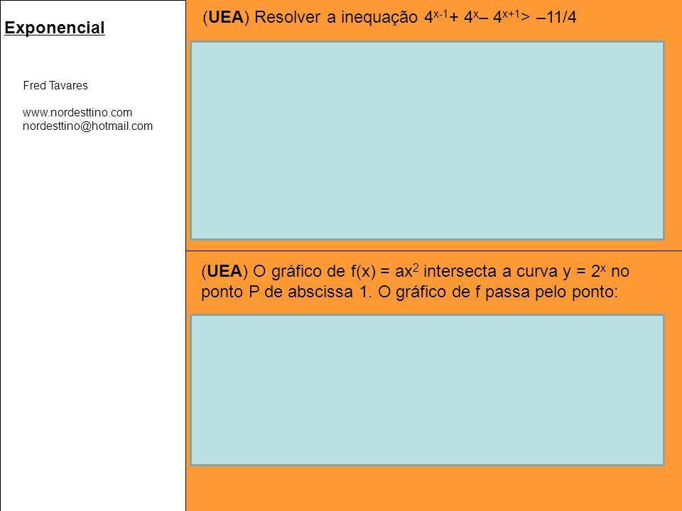 (UEA) Resolver a inequação 4x-1+ 4x– 4x+1> –11/4 Resolução: