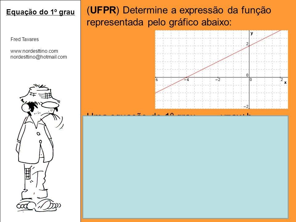 (UFPR) Determine a expressão da função
