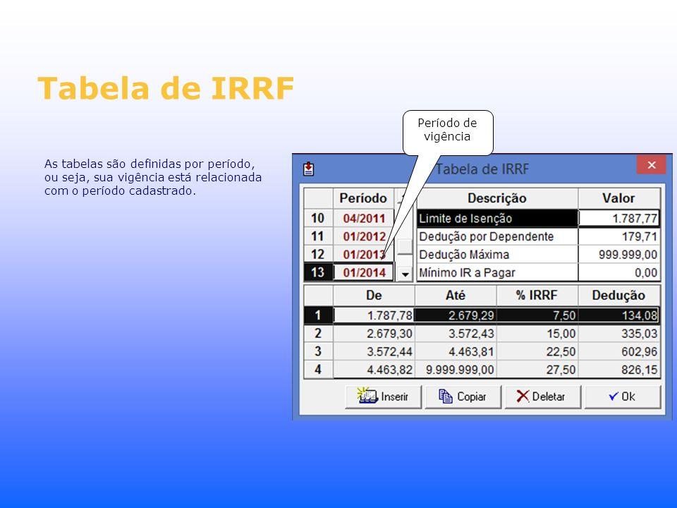 Tabela de IRRF Período de vigência