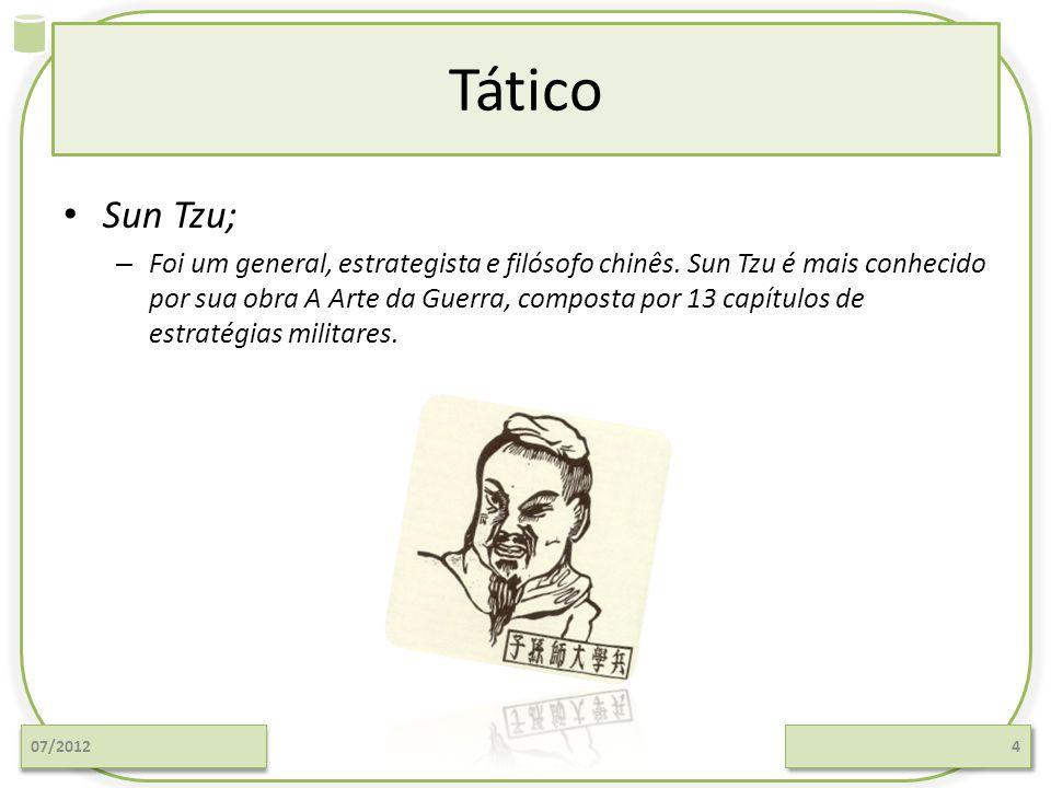 Tático Sun Tzu;