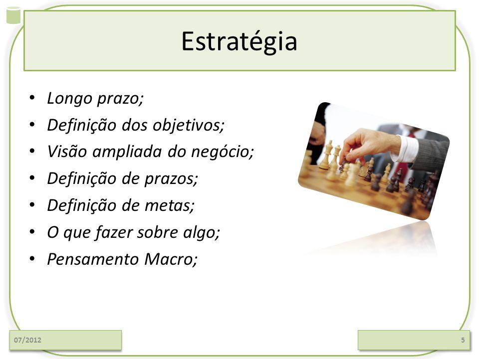 Estratégia Longo prazo; Definição dos objetivos;