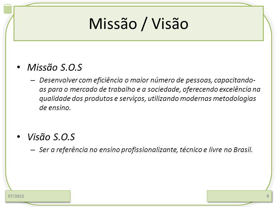 Missão / Visão Missão S.O.S Visão S.O.S