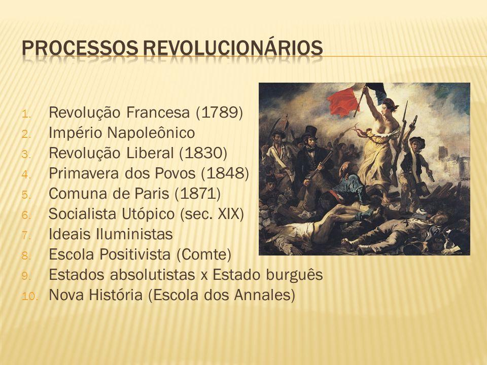 Processos revolucionários