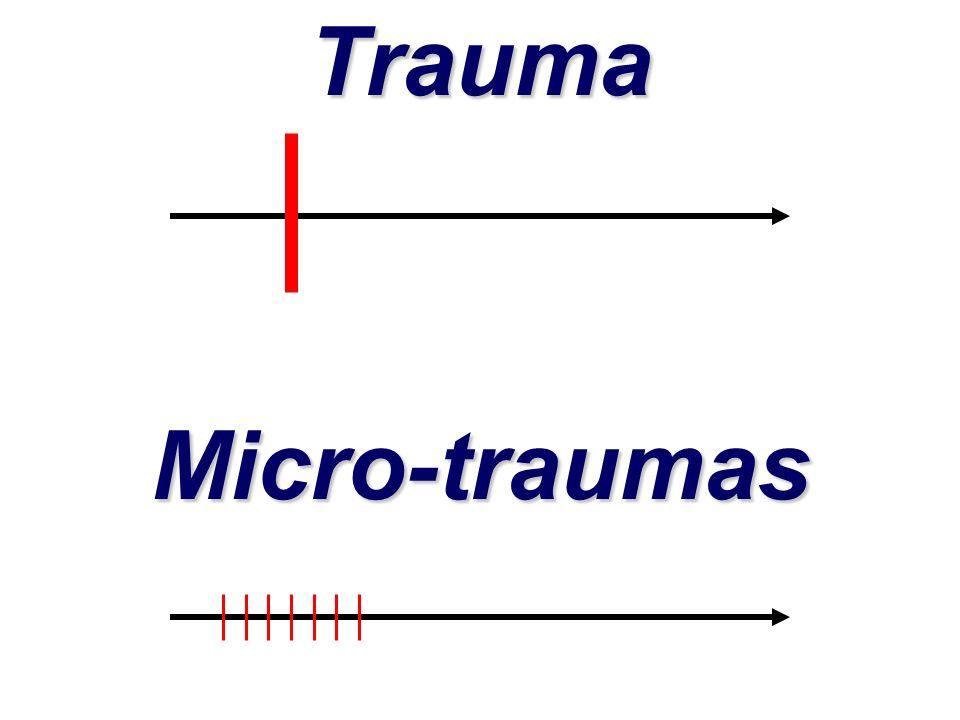 Trauma Micro-traumas
