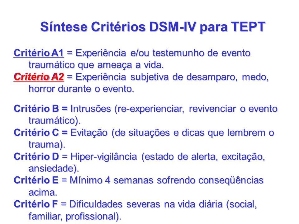 Síntese Critérios DSM-IV para TEPT