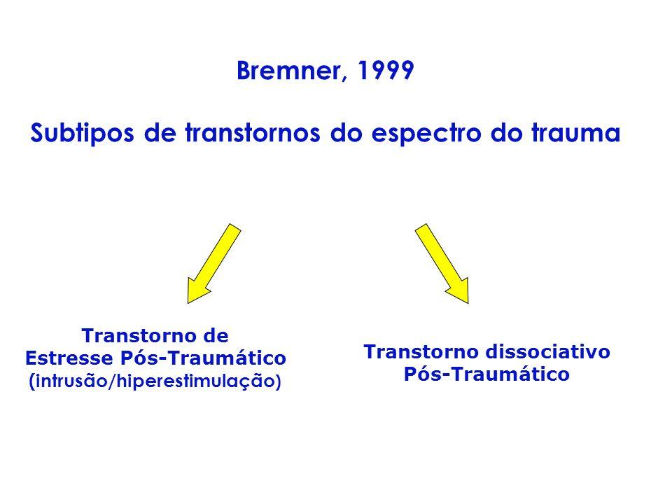 Subtipos de transtornos do espectro do trauma