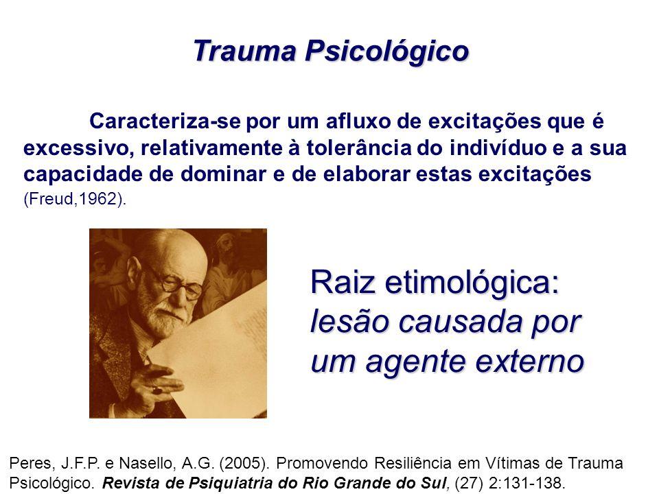 Raiz etimológica: lesão causada por um agente externo