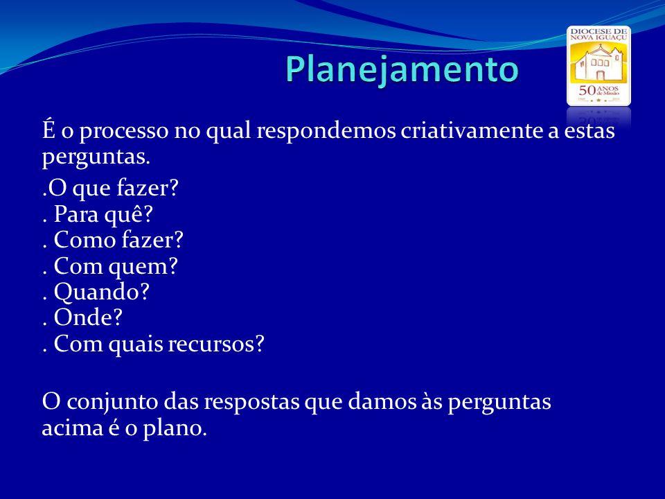 Planejamento É o processo no qual respondemos criativamente a estas perguntas.