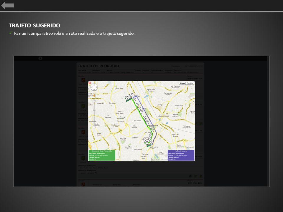 TRAJETO SUGERIDO Faz um comparativo sobre a rota realizada e o trajeto sugerido .