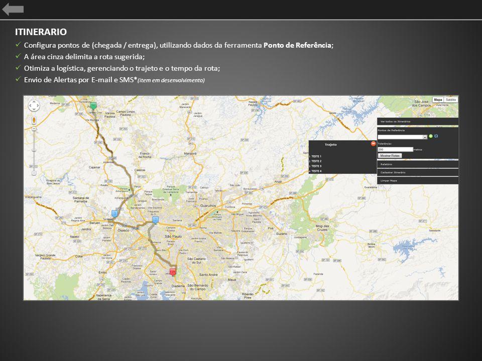 ITINERARIO Configura pontos de (chegada / entrega), utilizando dados da ferramenta Ponto de Referência;