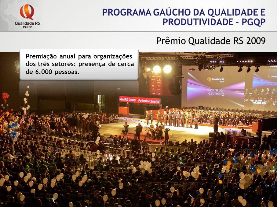 PROGRAMA GAÚCHO DA QUALIDADE E PRODUTIVIDADE - PGQP