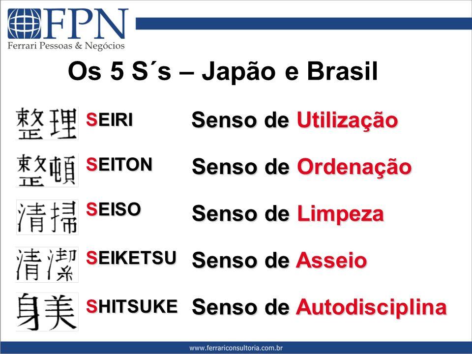 Os 5 S´s – Japão e Brasil Senso de Utilização Senso de Ordenação