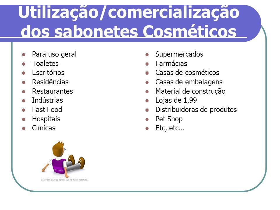 Utilização/comercialização dos sabonetes Cosméticos
