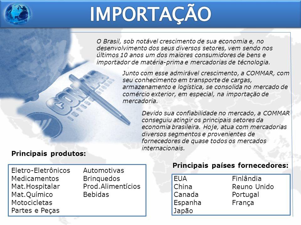 IMPORTAÇÃO Principais produtos: Principais países fornecedores: