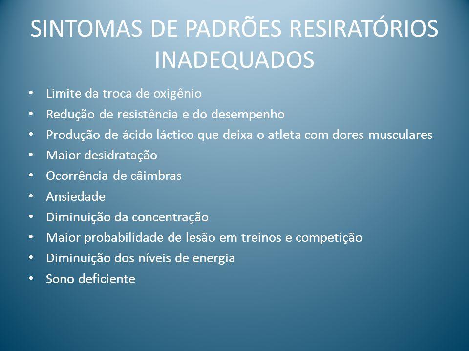 SINTOMAS DE PADRÕES RESIRATÓRIOS INADEQUADOS