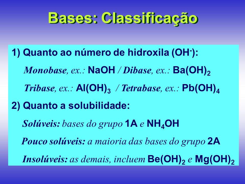 Bases: Classificação 1) Quanto ao número de hidroxila (OH-):