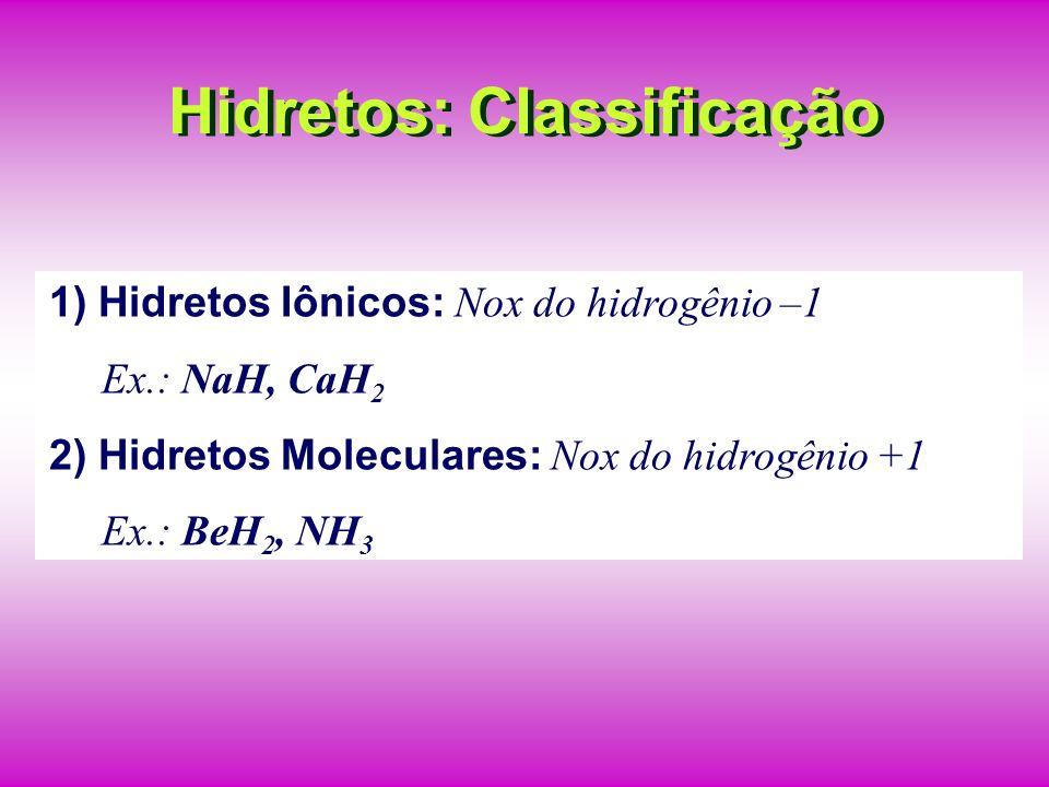 Hidretos: Classificação