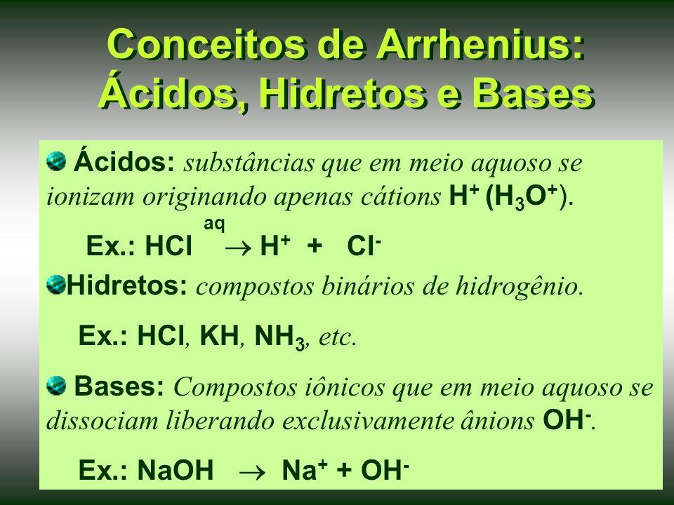 Conceitos de Arrhenius: Ácidos, Hidretos e Bases