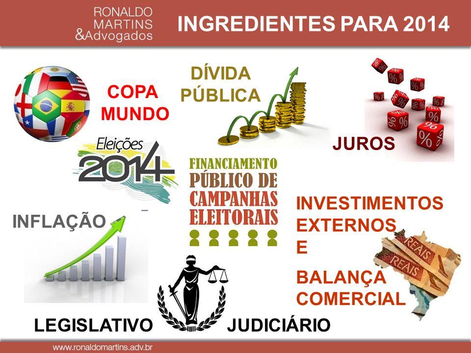 INGREDIENTES PARA 2014 DÍVIDA PÚBLICA COPA MUNDO JUROS INVESTIMENTOS