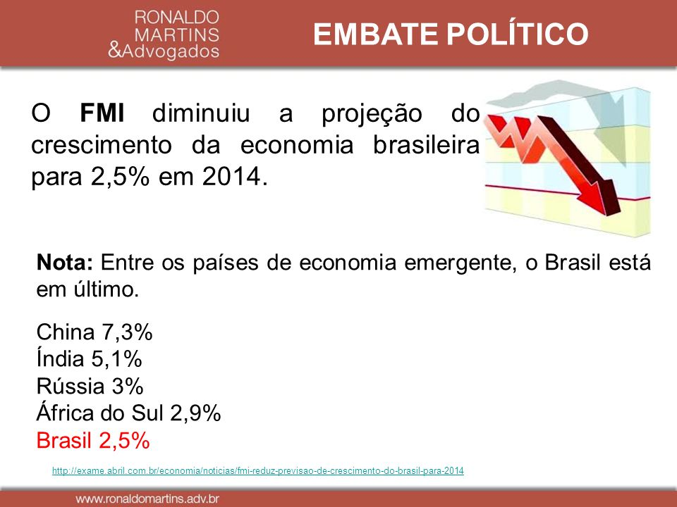 EMBATE POLÍTICO O FMI diminuiu a projeção do crescimento da economia brasileira para 2,5% em 2014.