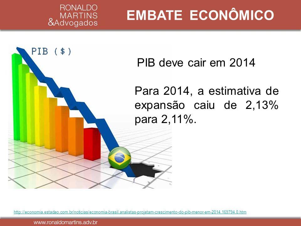 EMBATE ECONÔMICO PIB deve cair em 2014