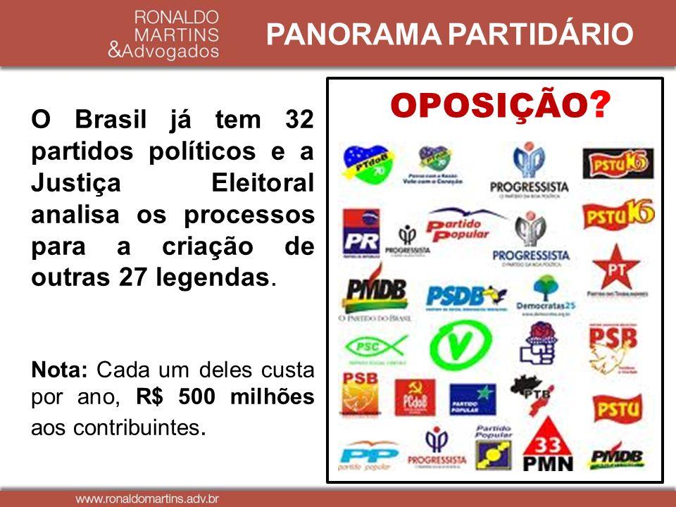 OPOSIÇÃO PANORAMA PARTIDÁRIO