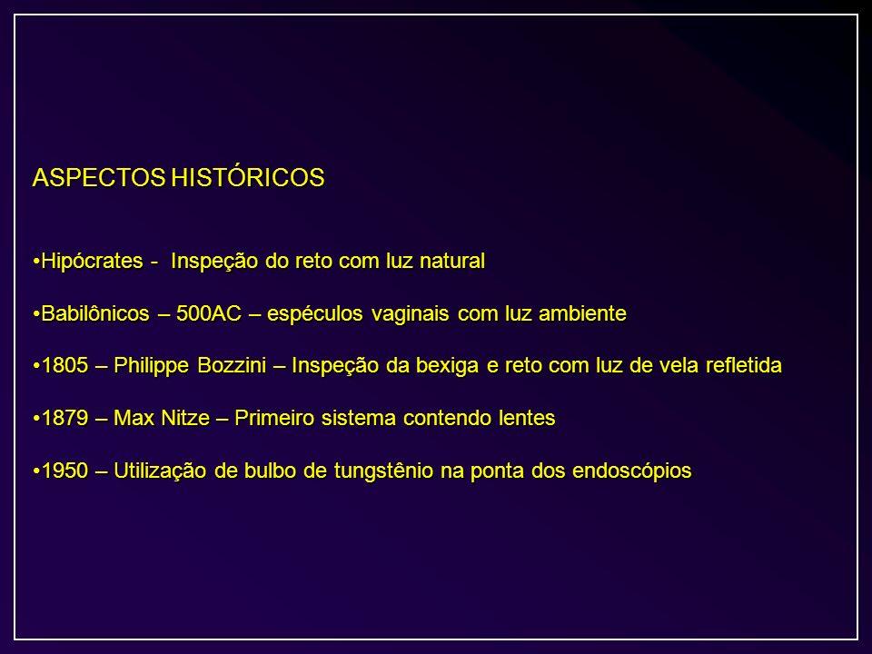 ASPECTOS HISTÓRICOS Hipócrates - Inspeção do reto com luz natural