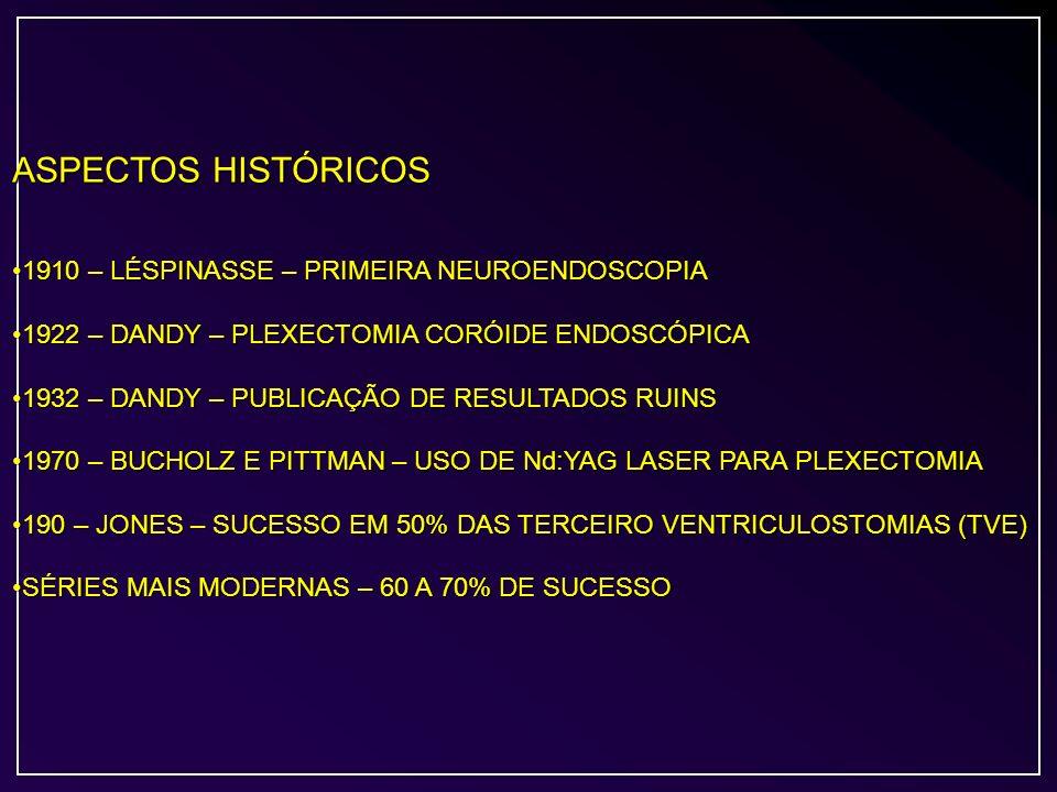 ASPECTOS HISTÓRICOS 1910 – LÉSPINASSE – PRIMEIRA NEUROENDOSCOPIA