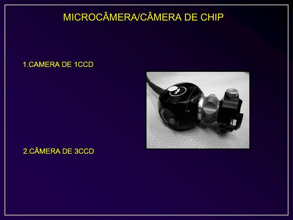 MICROCÂMERA/CÂMERA DE CHIP