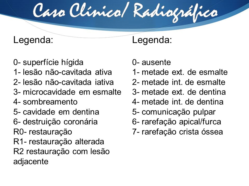 Caso Clínico/ Radiográfico