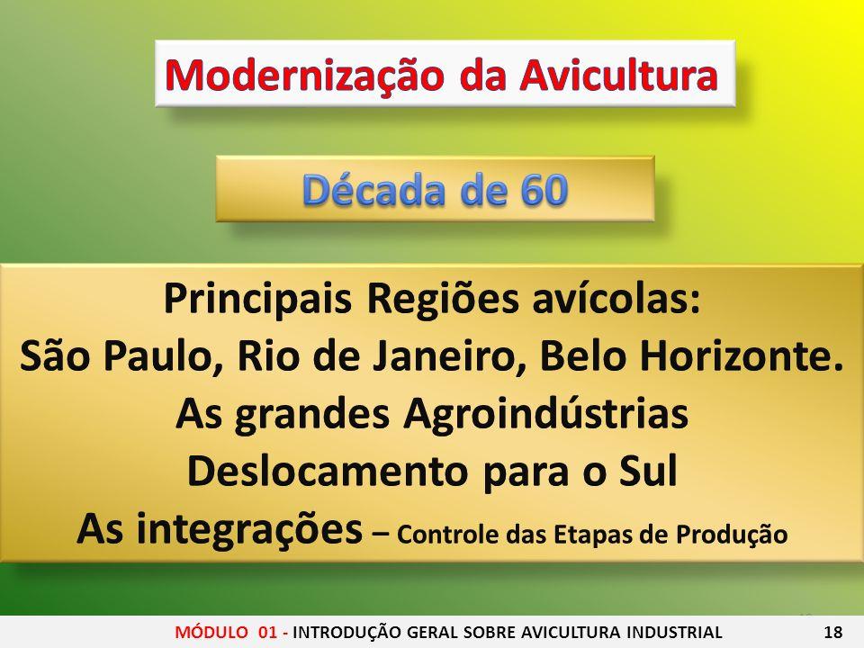 Modernização da Avicultura