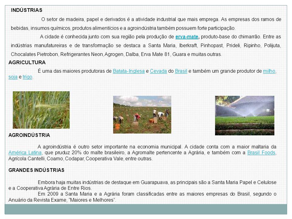 INDÚSTRIAS AGRICULTURA
