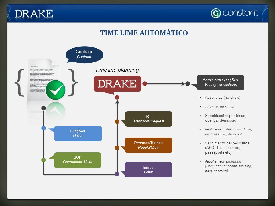 { } TIME LIME AUTOMÁTICO Time line planning Contrato Contract