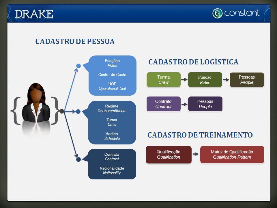 { } CADASTRO DE PESSOA CADASTRO DE LOGÍSTICA CADASTRO DE TREINAMENTO