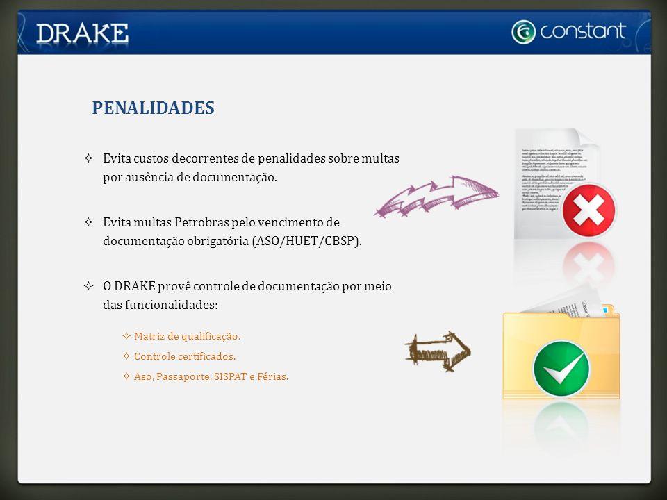 PENALIDADES Evita custos decorrentes de penalidades sobre multas por ausência de documentação.